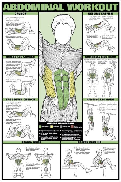 Other Ab Exercises