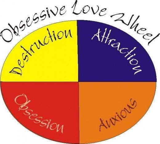obsessive love wheel